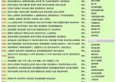 绿色网址导航模板